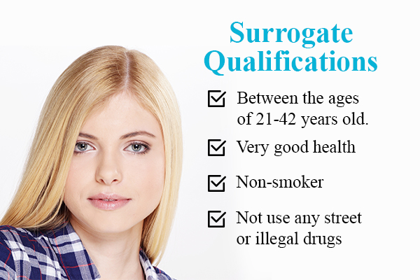 Surrogate Qualifications in Portland OR, Surrogate Qualifications Portland OR, Portland OR Surrogate Qualifications, Surrogate Qualifications, Surrogate, Surrogate Agency, Surrogacy